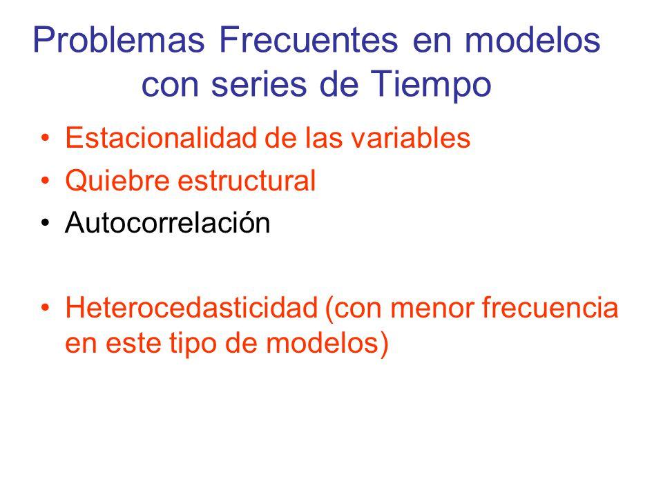 Problemas Frecuentes en modelos con series de Tiempo Estacionalidad de las variables Quiebre estructural Autocorrelación Heterocedasticidad (con menor
