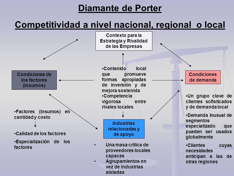 Fuente: INEGI, Censos Económicos 1999 PYMES EN MÉXICO Empleo 12.6% 16.9% 28.1% 42.4% Empresas 1.0% 0.3% 3.3% 95.4% PIB (V.A.) 48.0% 12.5% 21.4% 18.1%