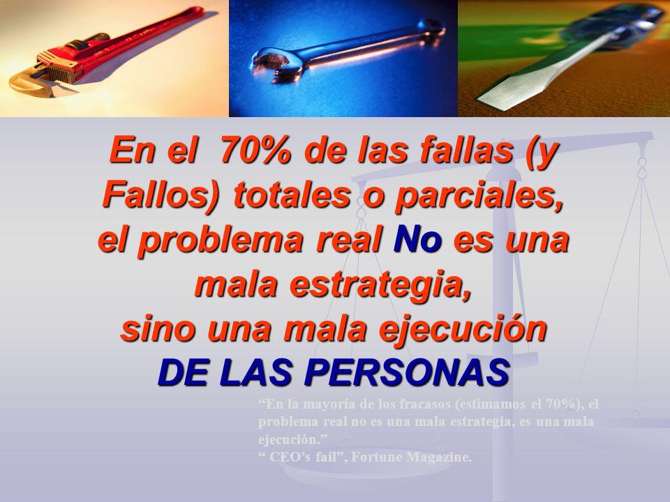 En el 70% de las fallas (y Fallos) totales o parciales, el problema real No es una mala estrategia, sino una mala ejecución DE LAS PERSONAS En la mayoría de los fracasos (estimamos el 70%), el problema real no es una mala estrategia, es una mala ejecución.