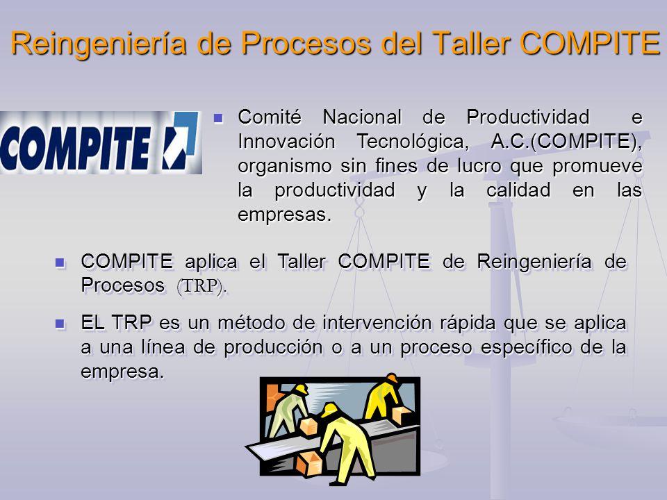 Reingeniería de Procesos del Taller COMPITE Comité Nacional de Productividad e Innovación Tecnológica, A.C.(COMPITE), organismo sin fines de lucro que promueve la productividad y la calidad en las empresas.
