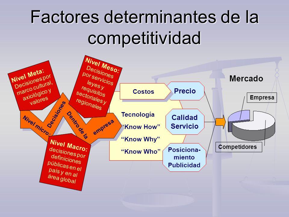 Agrupación de las Acciones de Mejora (Análisis Cluster ) La base de datos genera una matriz de las acciones de mejora, 3545 empresas x 35 categorías de las acciones.