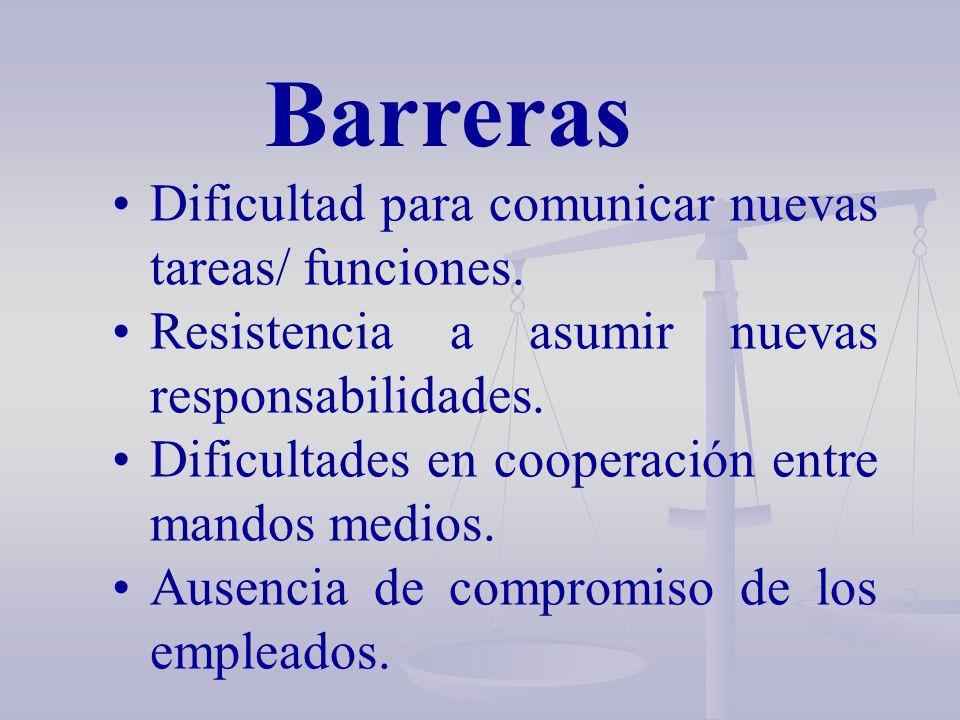 Barreras Dificultad para comunicar nuevas tareas/ funciones.