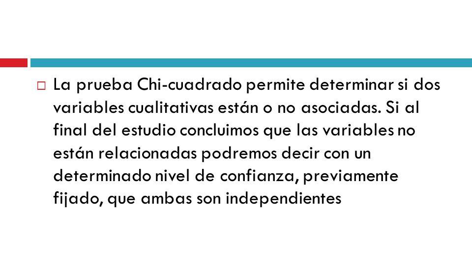 La prueba Chi-cuadrado permite determinar si dos variables cualitativas están o no asociadas.