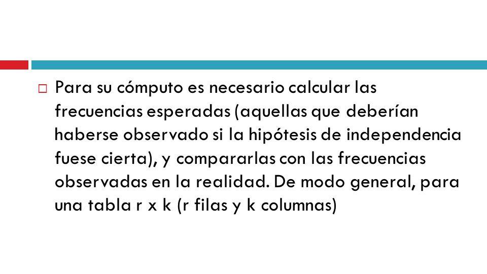 Para su cómputo es necesario calcular las frecuencias esperadas (aquellas que deberían haberse observado si la hipótesis de independencia fuese cierta), y compararlas con las frecuencias observadas en la realidad.