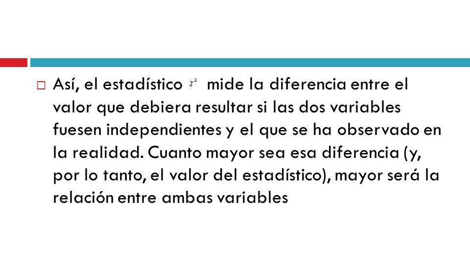 Así, el estadístico mide la diferencia entre el valor que debiera resultar si las dos variables fuesen independientes y el que se ha observado en la realidad.