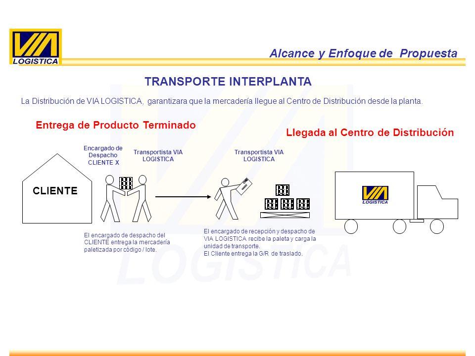 ENERO 2010 10 Alcance y Enfoque de Propuesta TRANSPORTE INTERPLANTA La Distribución de VIA LOGISTICA, garantizara que la mercadería llegue al Centro d
