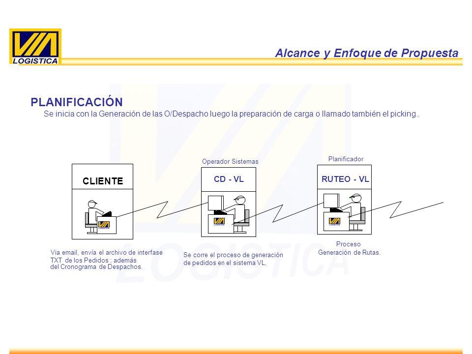 ENERO 2010 11 Alcance y Enfoque de Propuesta Se inicia con la Generación de las O/Despacho luego la preparación de carga o llamado también el picking.