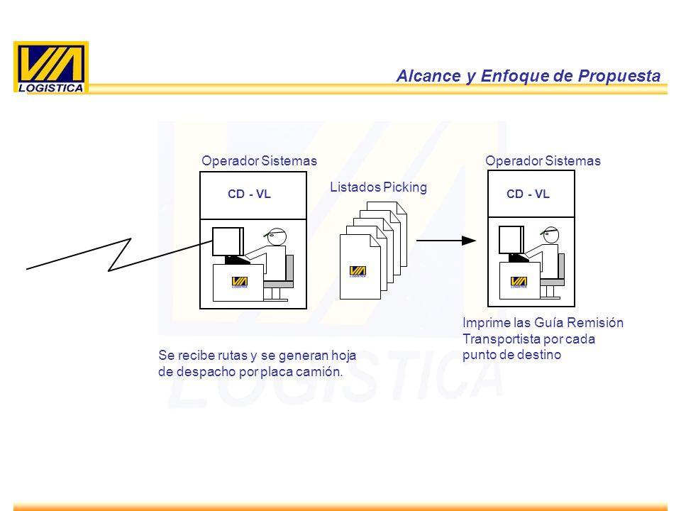 ENERO 2010 12 Alcance y Enfoque de Propuesta Se recibe rutas y se generan hoja de despacho por placa camión. Operador Sistemas Listados Picking Operad
