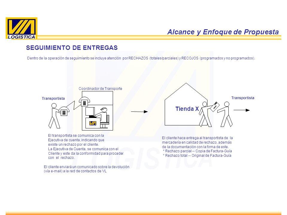 ENERO 2010 15 Alcance y Enfoque de Propuesta SEGUIMIENTO DE ENTREGAS Dentro de la operación de seguimiento se incluye atención por RECHAZOS (totales/p
