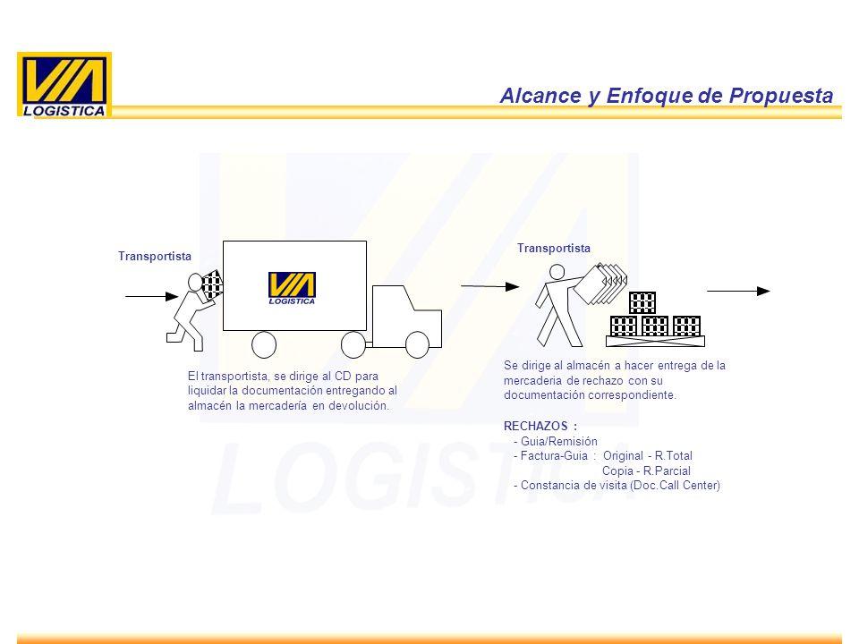 ENERO 2010 16 Alcance y Enfoque de Propuesta Transportista RECHAZOS : - Guia/Remisión - Factura-Guia : Original - R.Total Copia - R.Parcial - Constanc