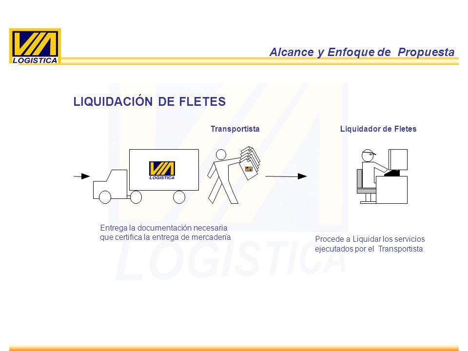 ENERO 2010 17 Alcance y Enfoque de Propuesta Entrega la documentación necesaria que certifica la entrega de mercadería Procede a Liquidar los servicio