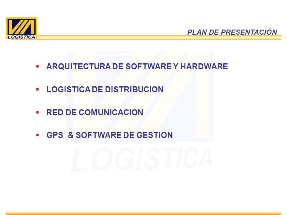 ENERO 2010 2 PLAN DE PRESENTACIÓN ARQUITECTURA DE SOFTWARE Y HARDWARE LOGISTICA DE DISTRIBUCION RED DE COMUNICACION GPS & SOFTWARE DE GESTION