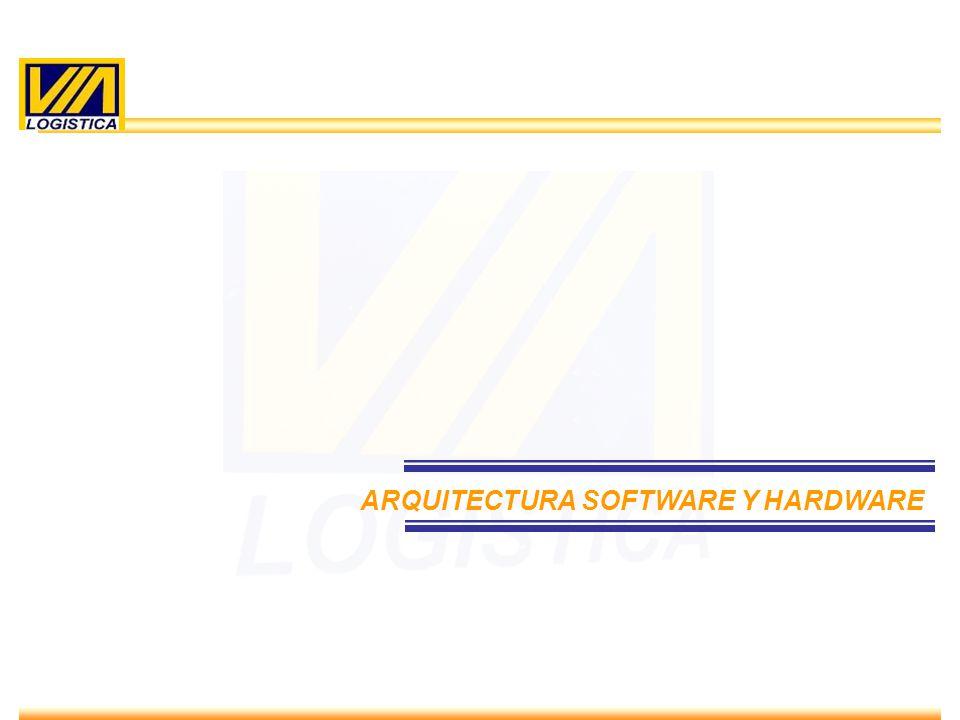 ENERO 2010 B D VIA Servidor Central Win /SERVER-200 8 / SQL Atención al Cliente Área De Producción Of.