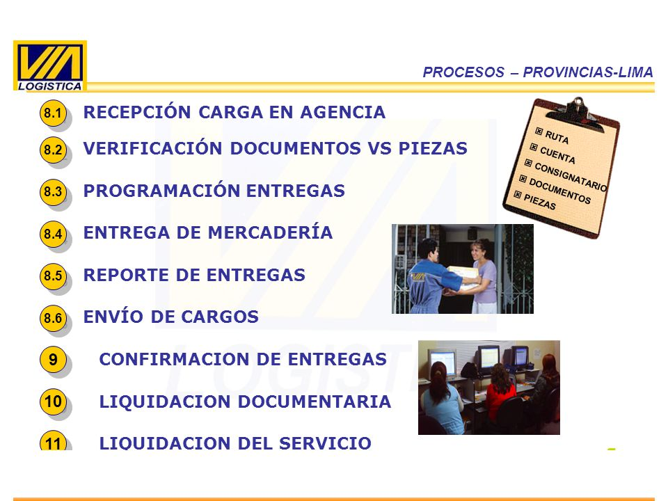 ENERO 2010 9 PROCESOS – PROVINCIAS-LIMA 8.1 RECEPCIÓN CARGA EN AGENCIA 8.2 VERIFICACIÓN DOCUMENTOS VS PIEZAS 8.3 PROGRAMACIÓN ENTREGAS 8.4 ENTREGA DE