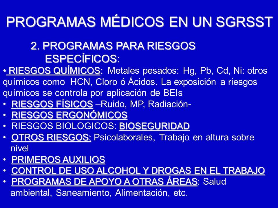 6/12/2014AUGUSTO V RAMIREZ, MD OH.. PROGRAMAS MÉDICOS EN UN SGRSST 2. PROGRAMAS PARA RIESGOS ESPECÍFICOS ESPECÍFICOS: RIESGOS QUÍMICOS: RIESGOS QUÍMIC