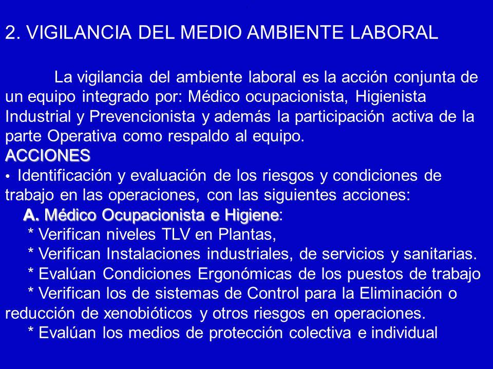 6/12/2014AUGUSTO V RAMIREZ, MD OH.. 2. VIGILANCIA DEL MEDIO AMBIENTE LABORAL La vigilancia del ambiente laboral es la acción conjunta de un equipo int