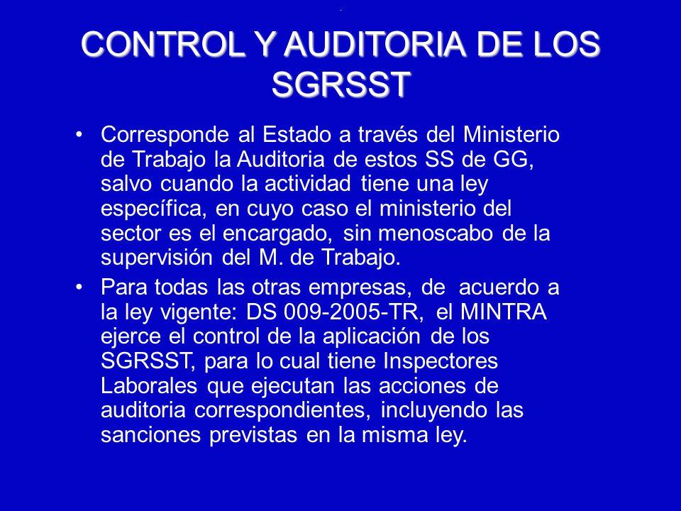 6/12/2014AUGUSTO V RAMIREZ, MD OH.. CONTROL Y AUDITORIA DE LOS SGRSST Corresponde al Estado a través del Ministerio de Trabajo la Auditoria de estos S