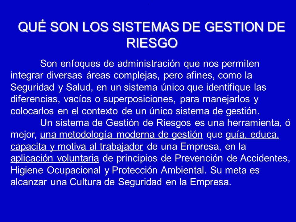 .. QUÉ SON LOS SISTEMAS DE GESTION DE RIESGO Son enfoques de administración que nos permiten integrar diversas áreas complejas, pero afines, como la S