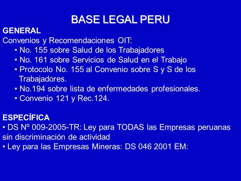 .. BASE LEGAL PERU GENERAL Convenios y Recomendaciones OIT: No. 155 sobre Salud de los Trabajadores No. 161 sobre Servicios de Salud en el Trabajo Pro