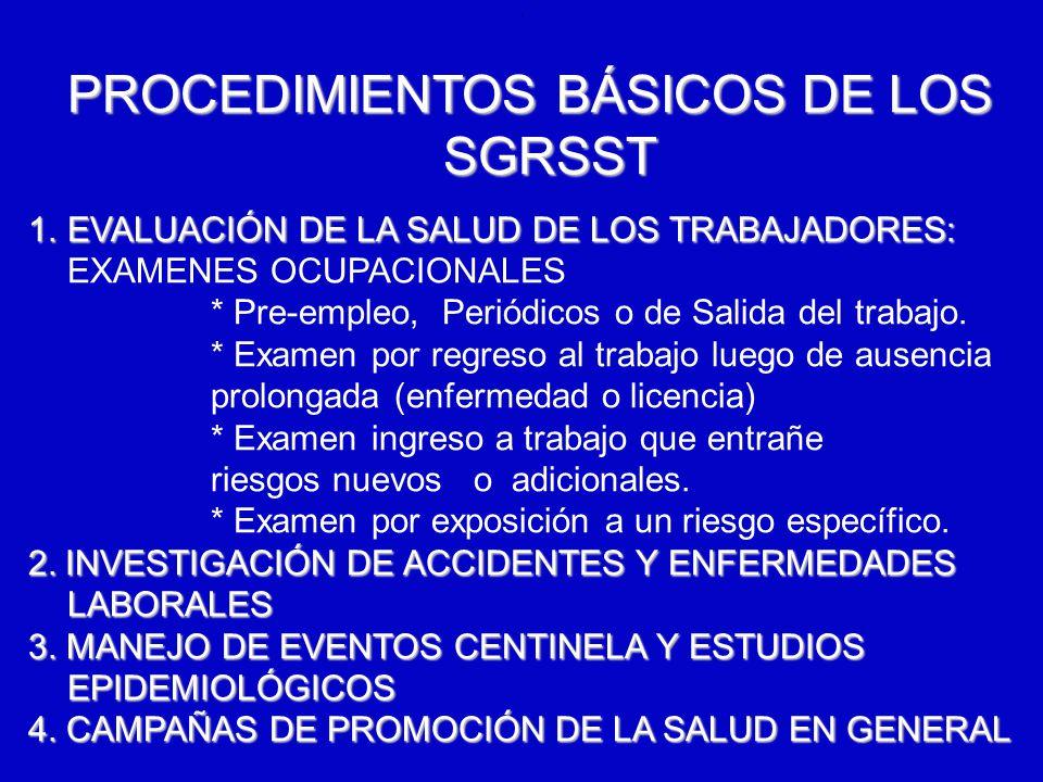 6/12/2014AUGUSTO V RAMIREZ, MD OH.. PROCEDIMIENTOS BÁSICOS DE LOS SGRSST 1.EVALUACIÓN DE LA SALUD DE LOS TRABAJADORES: 1.EVALUACIÓN DE LA SALUD DE LOS