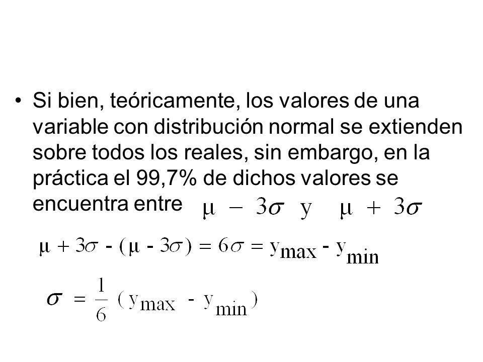 Si bien, teóricamente, los valores de una variable con distribución normal se extienden sobre todos los reales, sin embargo, en la práctica el 99,7% d