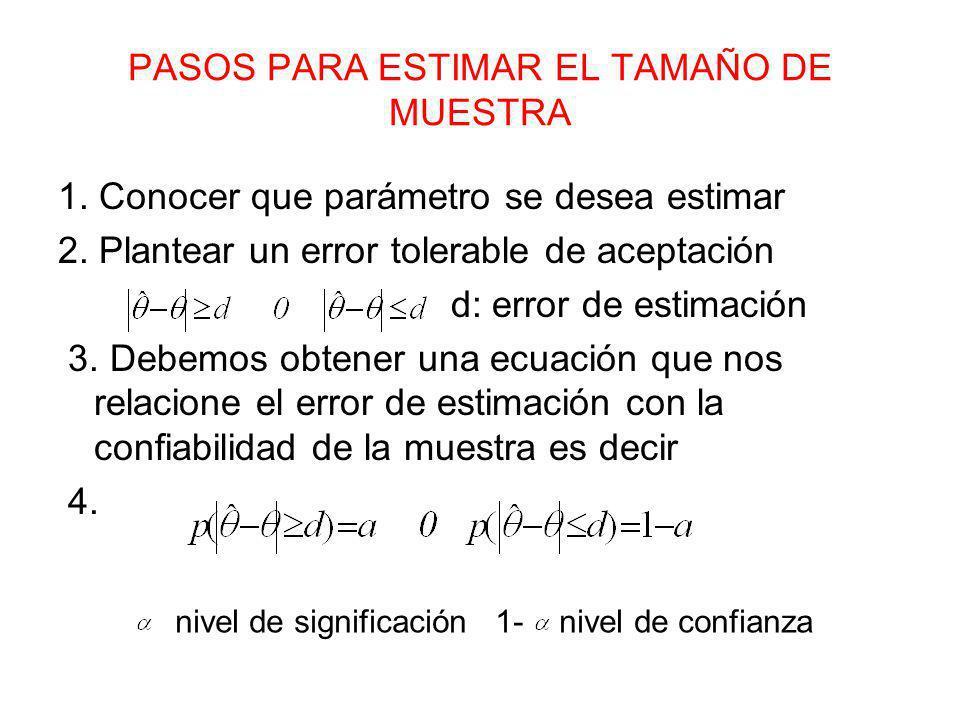 PASOS PARA ESTIMAR EL TAMAÑO DE MUESTRA 1. Conocer que parámetro se desea estimar 2. Plantear un error tolerable de aceptación d: error de estimación