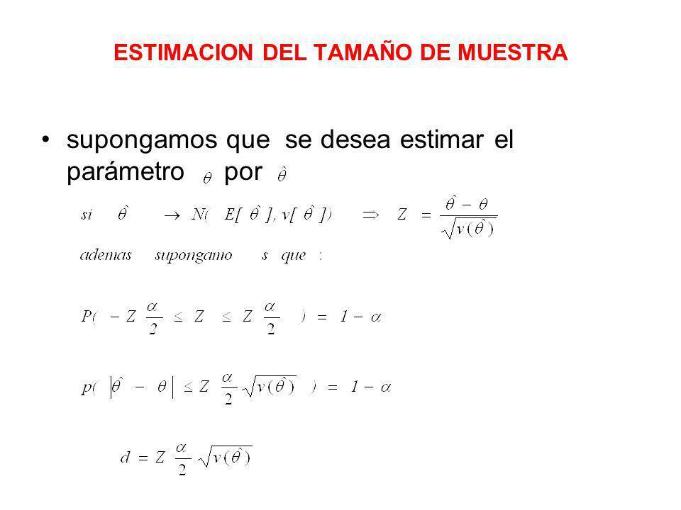 ESTIMACION DEL TAMAÑO DE MUESTRA supongamos que se desea estimar el parámetro por