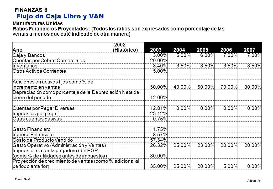 Página 10 Flavio Graf FINANZAS 6 Flujo de Caja Libre y VAN Manufacturas Unidas Ratios Financieros Proyectados : (Todos los ratios son expresados como