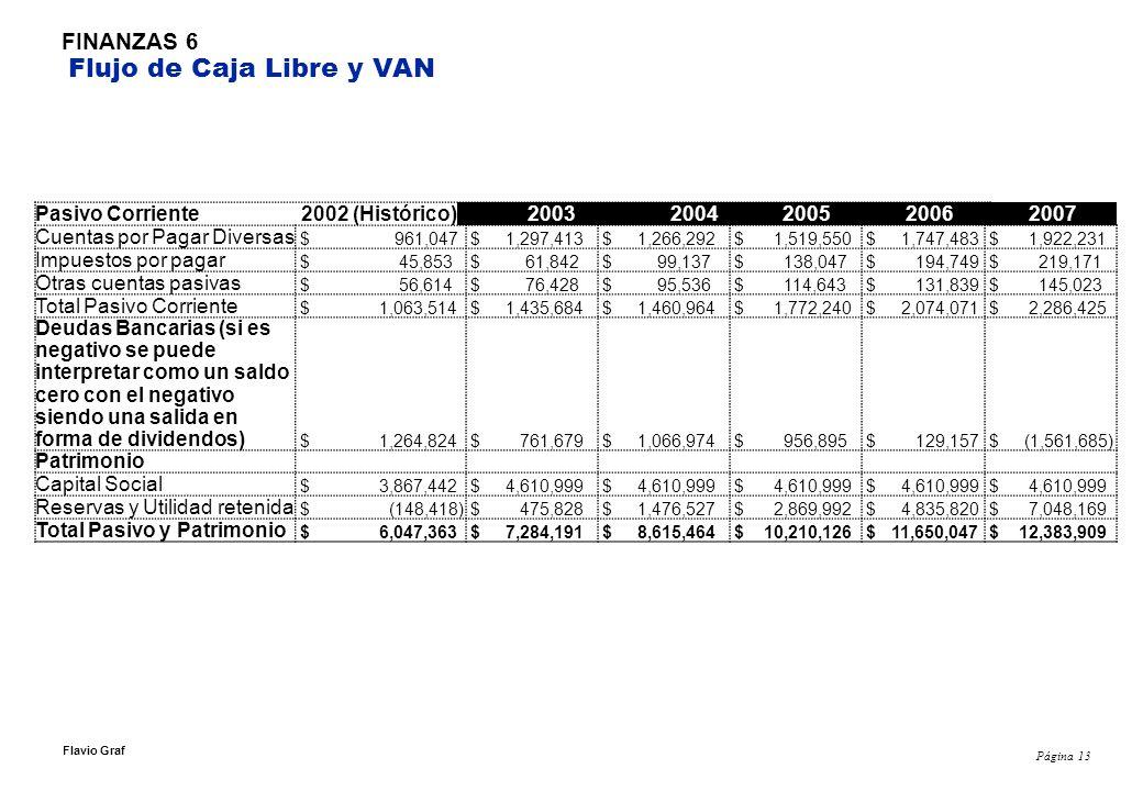 Página 13 Flavio Graf FINANZAS 6 Flujo de Caja Libre y VAN Pasivo Corriente 2002 (Histórico)20032004200520062007 Cuentas por Pagar Diversas $ 961,047