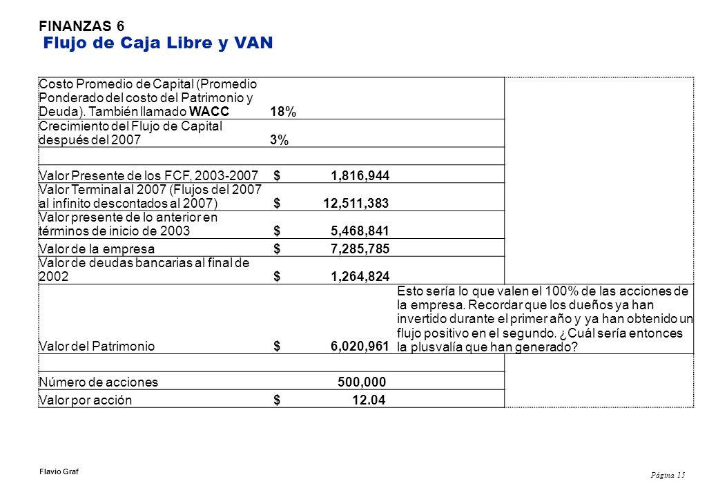Página 15 Flavio Graf FINANZAS 6 Flujo de Caja Libre y VAN Costo Promedio de Capital (Promedio Ponderado del costo del Patrimonio y Deuda). También ll