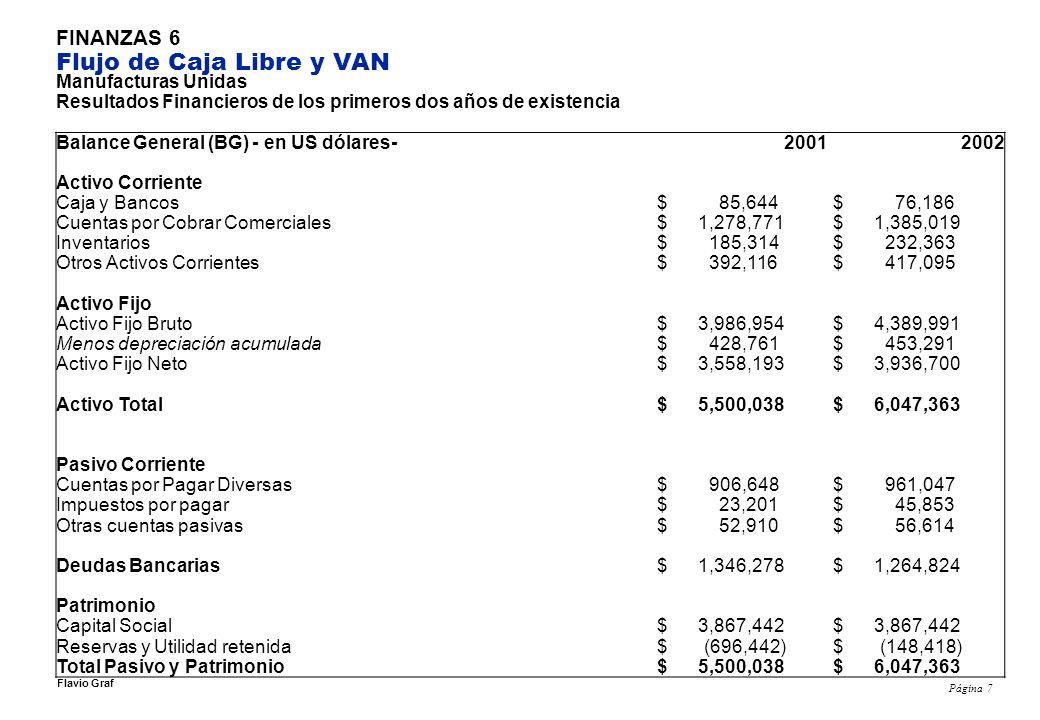 Página 8 Flavio Graf FINANZAS 6 Flujo de Caja Libre y VAN Estado de Ganancias y Pérdidas (EGP) - en US dólares-20012002 Ventas $ 4,625,301 $ 7,400,482 Otros Ingresos $ 98,542 $ 103,469 Ventas Totales $ 4,723,843 $ 7,503,951 Costos y Gastos Costo de Producto Vendido $ 2,961,470 $ 4,302,952 Depreciación $ 428,761 $ 449,800 Gasto Operativo (Administración y Ventas) $ 1,866,614 $ 1,974,878 Gasto Financiero $ 154,251 $ 148,666 Ingreso Financiero $ 100,812 $ 118,732 Utilidad (Pérdida) antes de impuestos $ (586,441) $ 746,387 Impuestos $ 110,001 $ 198,363 Utilidad Neta Después de Impuestos $ (696,442) $ 548,024 Manufacturas Unidas: Flujos de Caja Libres (FCL) para los años 2001 y 2002 Utilidad después de impuestos $ (696,442) $ 548,024 Agregar depreciación $ 428,761 $ 449,800 Agregar Interés pagado menos escudo tributario, multiplicar = interés x [1 - % de impuesto a la renta]) $ 107,976 $ 104,066 Substraer Incremento en Activos Corrientes $ (1,856,201) $ (178,276) Agregar Incremento en Pasivos naturales al negocio $ 982,759 $ 80,755 Substraer Incremento en Activos Fijos al Costo $ (3,986,954) $ (403,037) Flujo de Caja Libre $ (5,020,101) $ 601,332
