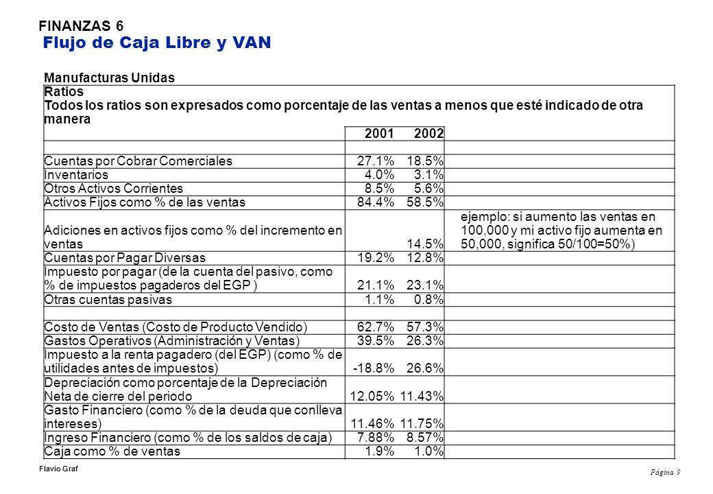 Página 9 Flavio Graf FINANZAS 6 Flujo de Caja Libre y VAN Manufacturas Unidas Ratios Todos los ratios son expresados como porcentaje de las ventas a m