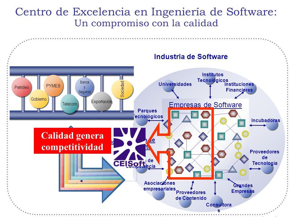Soy competitivo, luego existo © Corporación Andina de Fomento Programa de Apoyo a la Competitividad www.caf.com/pac