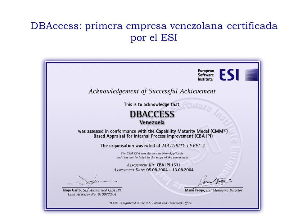 Análisis de los Convenios de Competitividad de Colombia Asociatividad Organizaciones de promoción de la competitividad