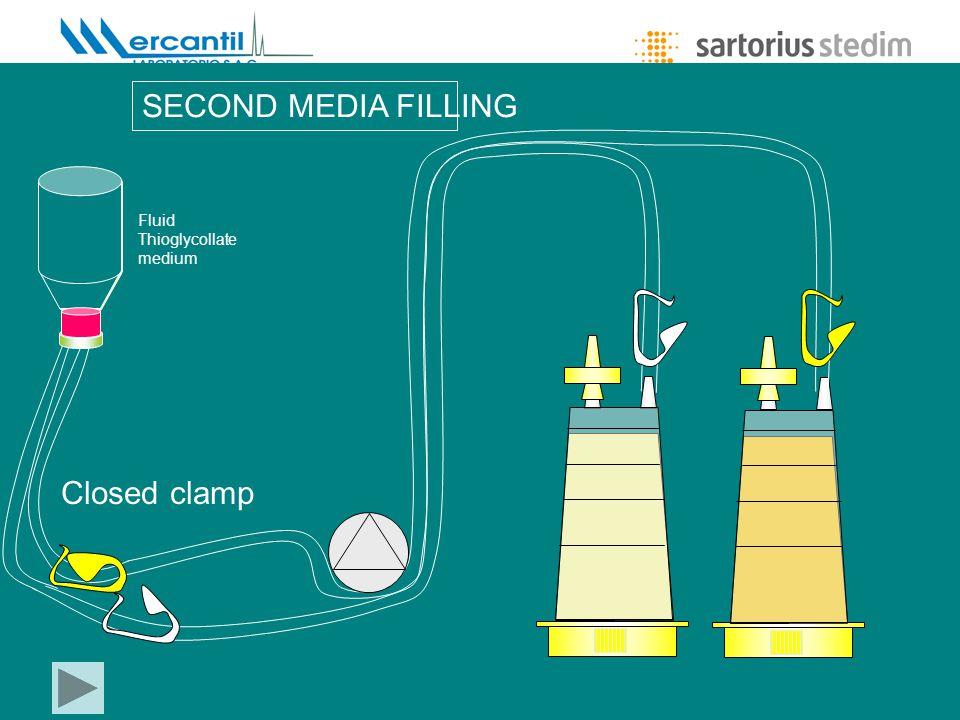 Lic. María Eugenia Carini - Gerente de Producto SECOND MEDIA FILLING Closed clamp Fluid Thioglycollate medium