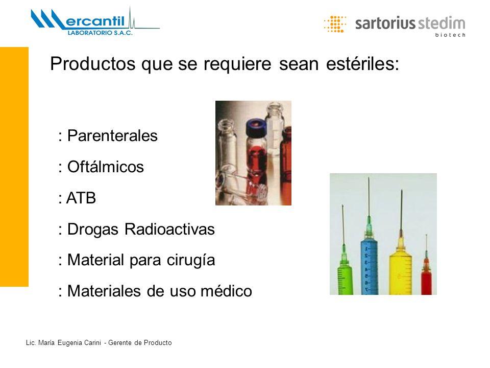 Lic. María Eugenia Carini - Gerente de Producto Productos que se requiere sean estériles: : Parenterales : Oftálmicos : ATB : Drogas Radioactivas : Ma