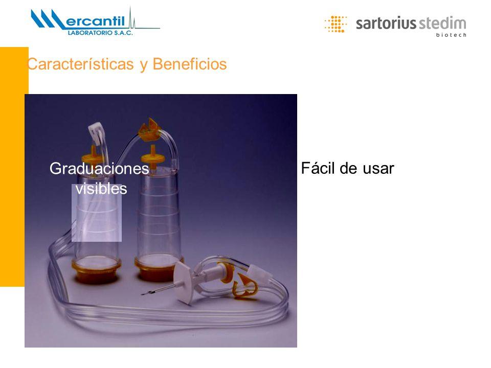 Lic. María Eugenia Carini - Gerente de Producto Graduaciones visibles Fácil de usar Características y Beneficios