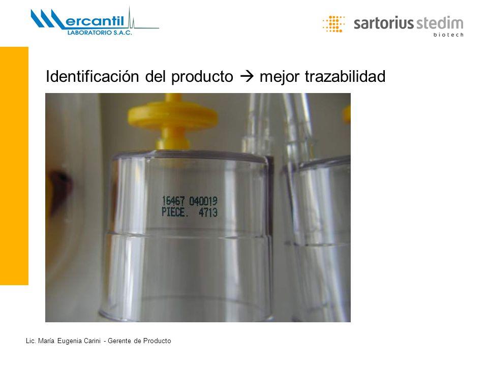 Lic. María Eugenia Carini - Gerente de Producto Identificación del producto mejor trazabilidad