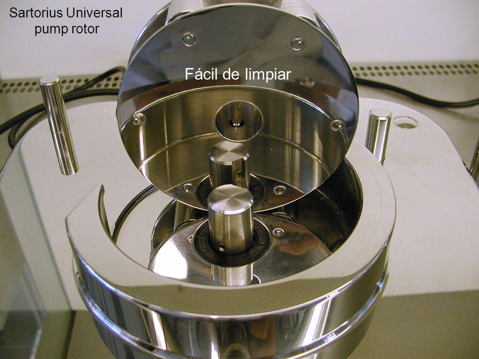 Lic. María Eugenia Carini - Gerente de Producto Fácil de limpiar Sartorius Universal pump rotor
