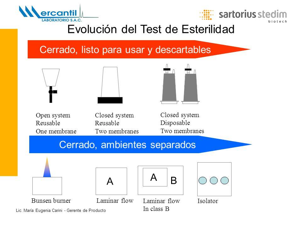 Lic. María Eugenia Carini - Gerente de Producto Evolución del Test de Esterilidad Cerrado, listo para usar y descartables Open system Reusable One mem
