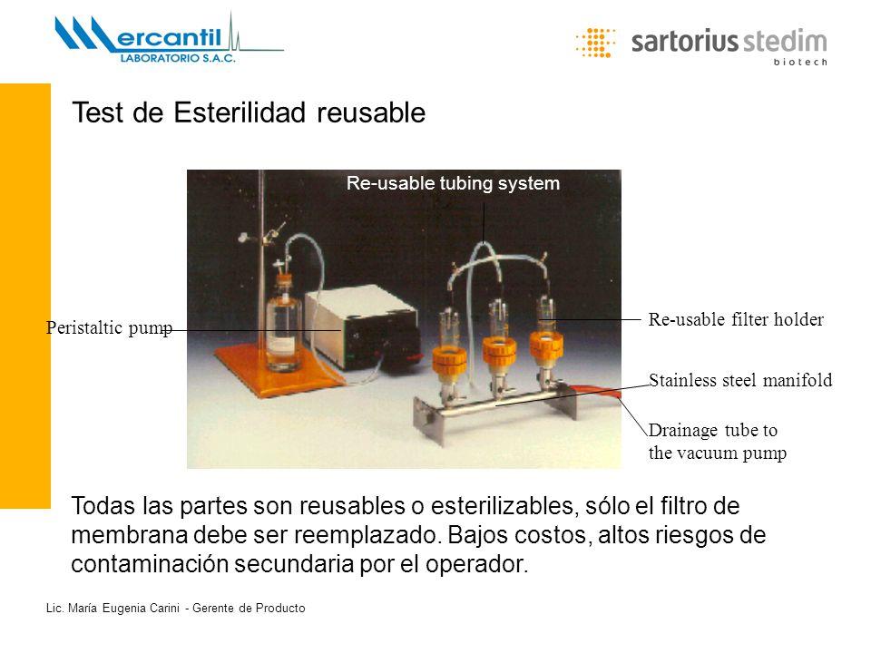 Lic. María Eugenia Carini - Gerente de Producto Test de Esterilidad reusable Todas las partes son reusables o esterilizables, sólo el filtro de membra