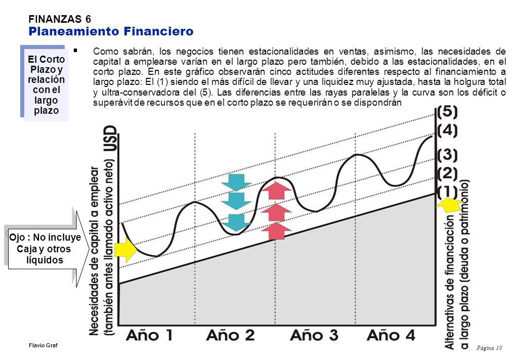 Página 10 Flavio Graf FINANZAS 6 Planeamiento Financiero El Corto Plazo y relación con el largo plazo Como sabrán, los negocios tienen estacionalidade