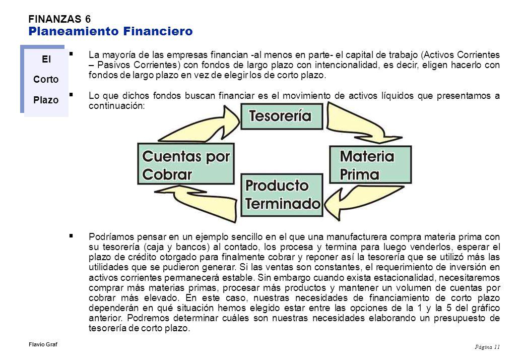 Página 11 Flavio Graf FINANZAS 6 Planeamiento Financiero El Corto Plazo La mayoría de las empresas financian -al menos en parte- el capital de trabajo
