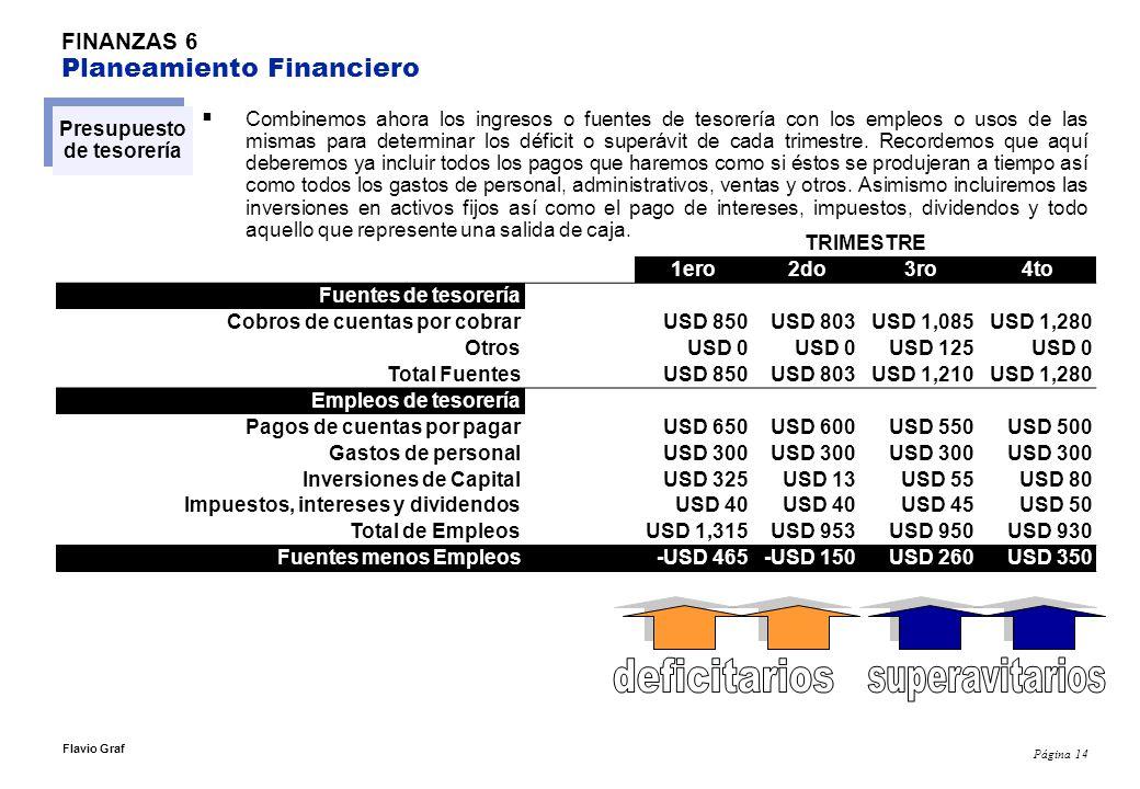 Página 14 Flavio Graf FINANZAS 6 Planeamiento Financiero Presupuesto de tesorería Combinemos ahora los ingresos o fuentes de tesorería con los empleos