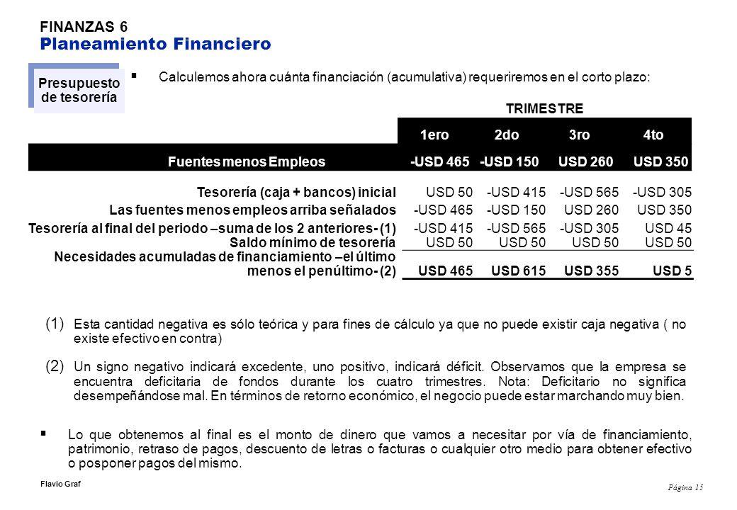 Página 15 Flavio Graf FINANZAS 6 Planeamiento Financiero Presupuesto de tesorería Calculemos ahora cuánta financiación (acumulativa) requeriremos en e