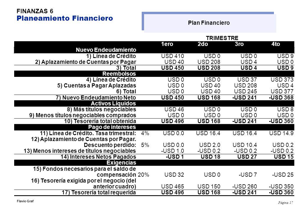 Página 17 Flavio Graf FINANZAS 6 Planeamiento Financiero Plan Financiero TRIMESTRE 1ero2do3ro4to Nuevo Endeudamiento 1) Línea de CréditoUSD 410USD 0 U