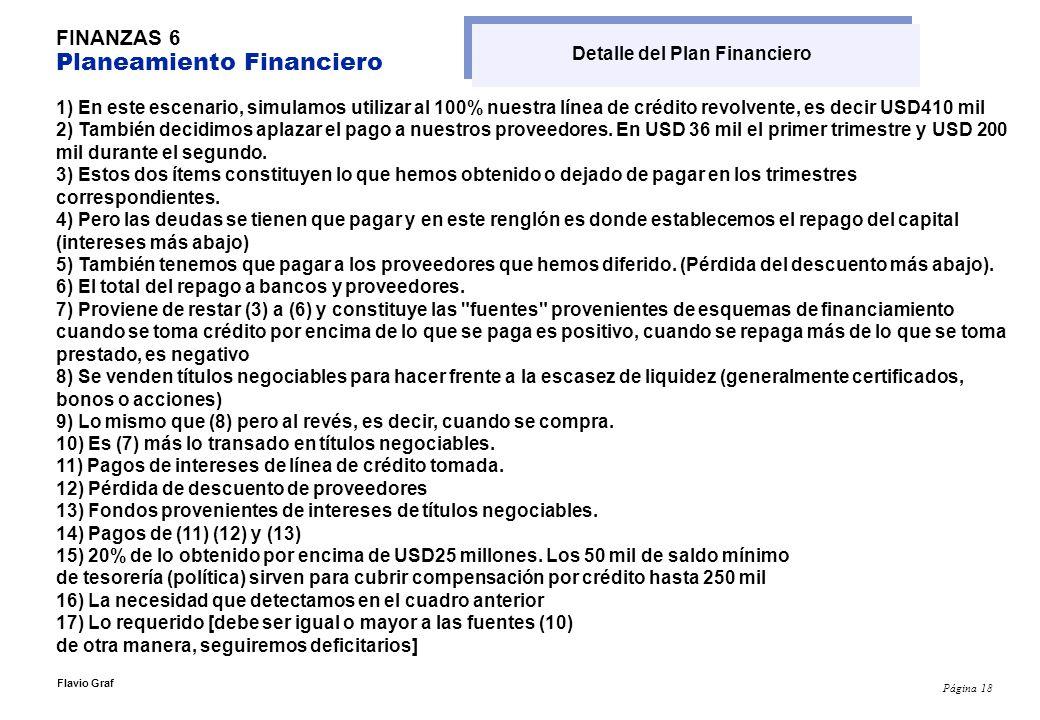 Página 18 Flavio Graf FINANZAS 6 Planeamiento Financiero 1) En este escenario, simulamos utilizar al 100% nuestra línea de crédito revolvente, es deci