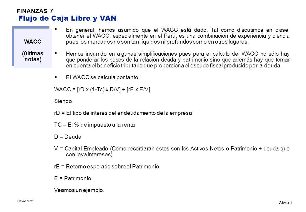 Página 5 Flavio Graf FINANZAS 7 Flujo de Caja Libre y VAN WACC (últimas notas) Supongamos que en la empresa en que trabajamos nuestra relación deuda que conlleva intereses y patrimonio es de 40% y 60% al total del capital empleado respectivamente.