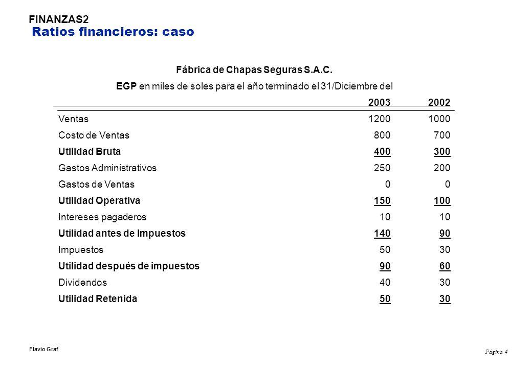 Página 5 Flavio Graf FINANZAS2 Ratios financieros: caso Fábrica de Chapas Seguras S.A.C.
