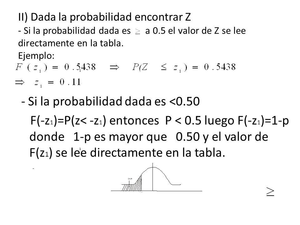 II) Dada la probabilidad encontrar Z - Si la probabilidad dada es a 0.5 el valor de Z se lee directamente en la tabla. Ejemplo: - Si la probabilidad d